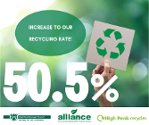 Recycling rates now over 50%